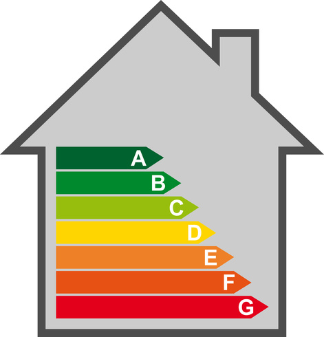 Überblick der Energiestandards